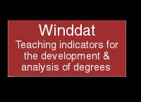 Winddat