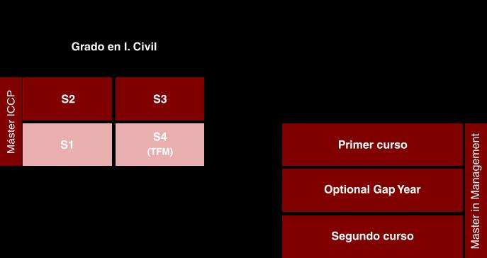 Itinerari Civil HEC-es.png