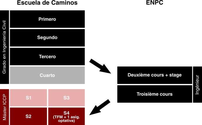 Itinerari ENPC-es.png