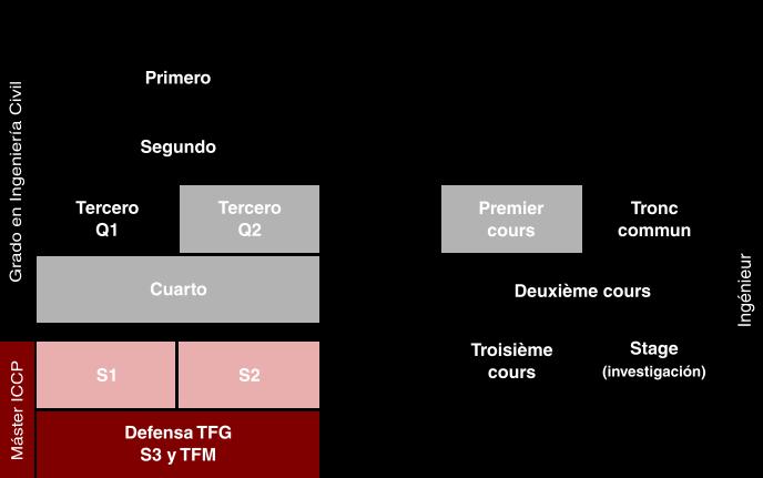 Itinerari Polytechnique-es.png